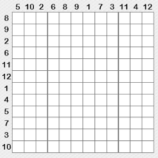times table grid times square