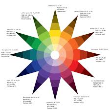 david white design process blog color star and me and rgb hex