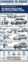 leasing is back at seaway hyundai u2013 701 rosemount ave in cornwall