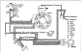 wiring diagrams page 145 evinrude wiring plc animation 2 wire