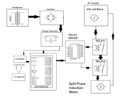 ac motor diagram wiring diagram components