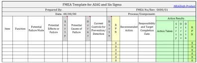 Fmea Template Excel Fmea Template For Aiag And Six Sigma