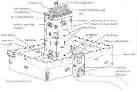 medieval peasant house plans u2013 house design ideas