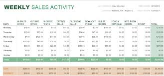 daily weekly and monthly sales report template excel crunch