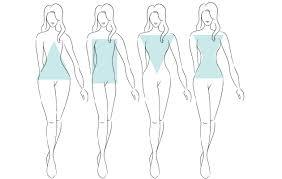 comment choisir sa robe de mariã e comment choisir sa robe de mariée en fonction de sa morphologie