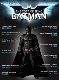 682 million the real cost of being batman allegedly geekologie