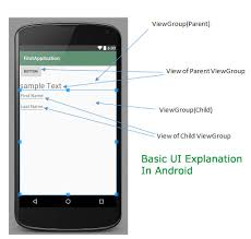 tutorial android xml xml in android basics and different xml files used in android