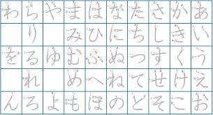 printable alphabet grid 27 downloadable hiragana charts