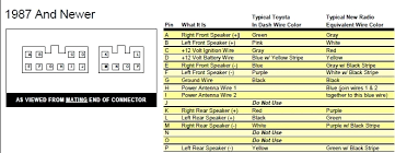 2010 radio wiring diagram question toyota rav4 forums intended