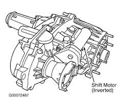1998 dodge dakota transfer is there any way to test the transfer shift motor on fixya