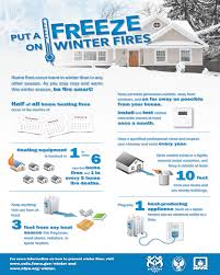 winter safety tips and recall alerts for consumers
