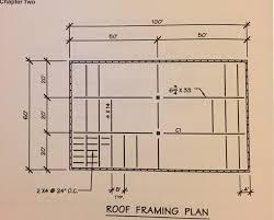 civil engineering archive february 13 2017 chegg com