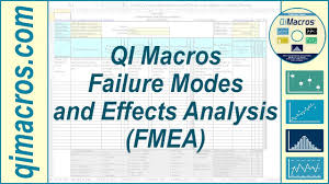 Fmea Template Excel Fmea Template In Excel To Perform Failure Modes And Effects
