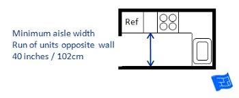 Galley Kitchen Width - kitchen dimensions
