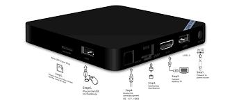 mini tv for android gearbest uk mini m8s ii 4k smart tv box amlogic s905x