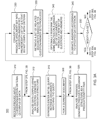 patent us20110125734 questions and answers generation google