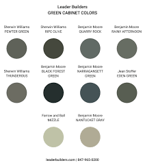 kitchen cabinet colors sherwin williams design trend green kitchen cabinets
