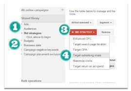 adwords bid retail performance marketing cpc strategy