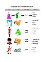 nationalities matching exercise