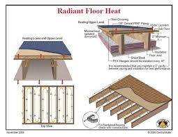 infloor heating radiant heat minnesota today s alternatives inc