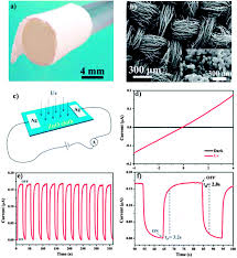 recent advances in solution processed inorganic nanofilm