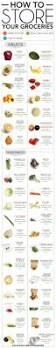 20 best cooking tips images on pinterest
