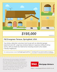 could you afford the friends apartment or the simpsons u0027 house on
