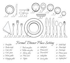 proper table setting etiquette formal table setting stock vector illustration of soup 48901274