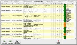 risques professionnels bureau index 6 jpg