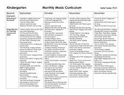 Curriculum Mapping Kindergarten Music Curriculum Maps Katie Traxler Com
