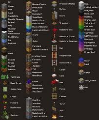 Minecraft Bookshelf Placement 87 Best Pixelart Images On Pinterest 8 Bit Fanart And Pixel Art