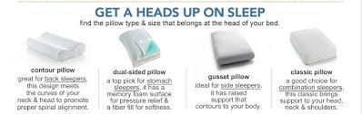 Kitchen Organization Chart Of A Large Hotel - memory foam mattress toppers and pads macy u0027s