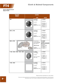 fiat clutch u0026 related components page 70 sparex parts lists