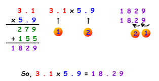 multiplying decimals tutorvista com