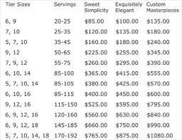 cake prices 4 tier wedding cake prices wedding corners