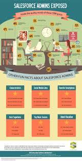 142 best salesforce images on pinterest digital marketing