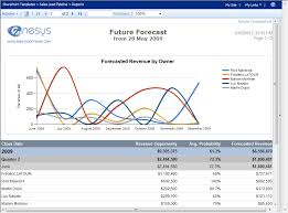 sales lead report template enesys rs data extension kb and sles