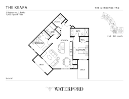 The Metropolitan Condo Floor Plan by Apartment Unit Waterford At 401 Way Eau Claire Wi 54701