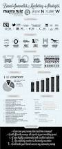 Best Style Resume by 102 Best Work Resumes Images On Pinterest Job Interviews Job