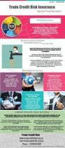 best 20 financial risk manager ideas on pinterest risk
