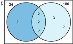 bbc bitesize gcse maths multiples factors powers and roots