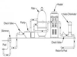 hayward chlorinator wiring diagram hayward plumbing diagram