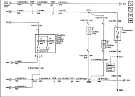 inside fuse panel diagram for 2005 pontiac montana fixya