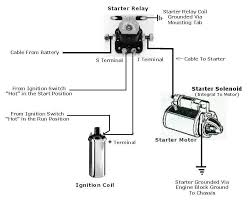 ford relay wiring diagram ford wiring diagrams instruction