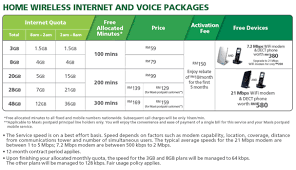 Home Wireless Internet Plans | media centre press releases 2013 march maxis new 21mbps
