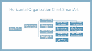 sample chart templates organization chart excel template