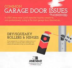 noisy garage door squeaky garage door wageuzi