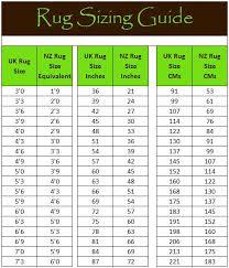Living Room Rug Size Guide Bold Design Standard Area Rug Sizes Standard Area Rug Size Home