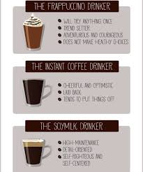 what your drink says about your personality reserveout on twitter here s what your favorite coffee drink says