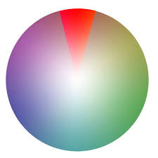 color theory the color wheel and color schemes vanseo design